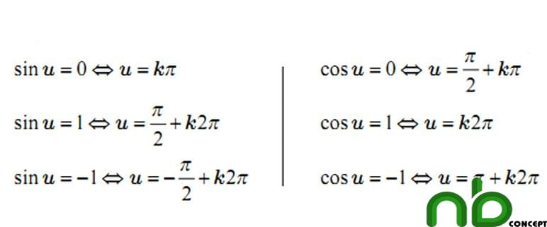 Tuyển tập công thức lượng giác dễ hiểu nhất 14
