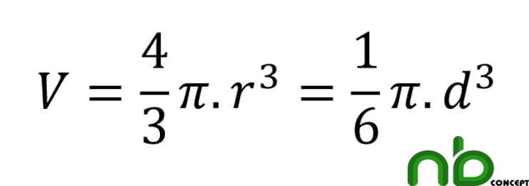 Công thức tính diện tích hình cầu, diện tích mặt cầu chính xác 6