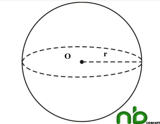 Công thức tính diện tích hình cầu, diện tích mặt cầu chính xác 2