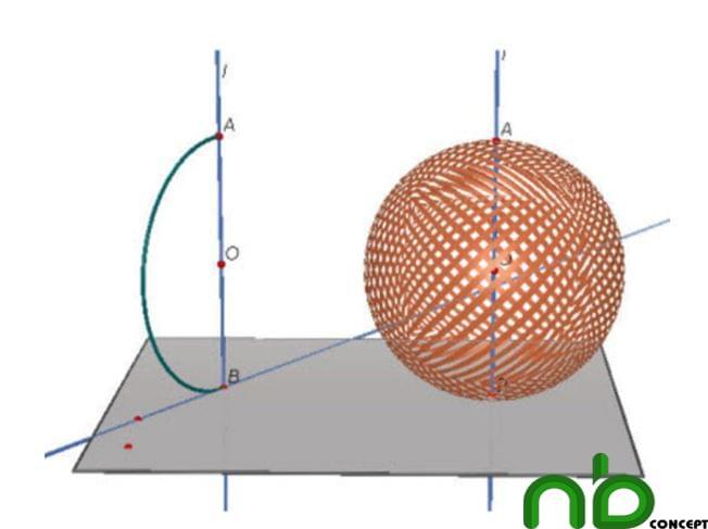 Công thức tính diện tích hình cầu, diện tích mặt cầu chính xác 1