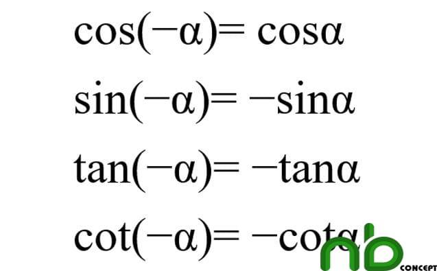 Tuyển tập công thức lượng giác dễ hiểu nhất 1